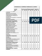 Matriz Interno de La Empresa Sulay