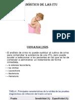Diagnóstico de Las Itu