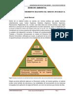 Apuntes de Derecho Ecologico
