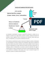 Metodo de Determinacion de Humedad Por Destilacion