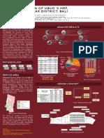 Design of Ubud's MRF