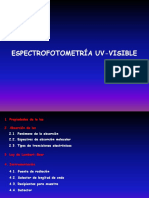 Espectrofotometria Uv Visible