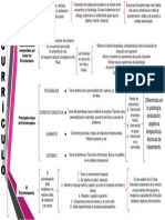 Segundo Entregable - Cuadro Sinoptico Curriculo 123 Semanas - MFVG - TDEC.pdf