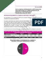 Integracion Legislatura Federal - Datos Computos Distritales - Version Completa 09072018