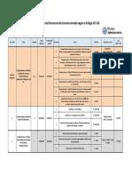 Programación de CO Sismo Concreto (Julio 2017).pdf