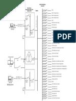 Single Line Diagram Genset 6 Dan 7