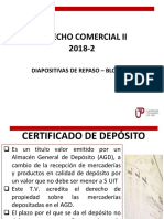 Derecho Comercial - Diapositiva de Resumen Bloque 4-1