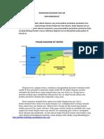 Pemisahan Diagram Fasa Air