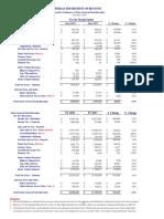 FY2018_JUN Fincl Comparative Summary
