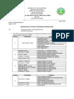 PAPs Coordinatorships