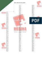 Key set soal 2 Medina 2015.pdf
