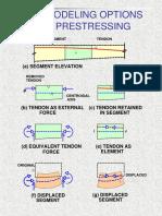 Tendon Modeling in FEM.pdf
