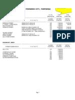 Rdo21-Pampanga - Zonal Values