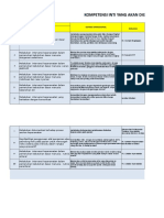Penilaian Porto Folio Perawat-2 (2)