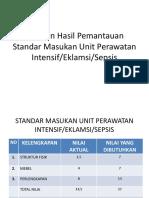 Laporan Hasil Pemantauan Standar Masukan Unit Perawatan Intensif NICU