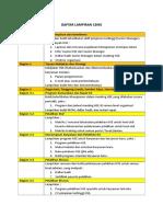 Daftar Lampiran Kelengkapan CSMS Rev