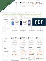 Asus Zenfone 3 Laser ZC551KL vs Asus Zenfone 3 Max ZC553KL vs Asus Zenfone 3s Max ZC521TL vs Xiaomi Redmi Note 4