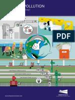 Shipowners PI Club Avoiding Pollution Poster 2016 11