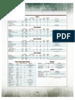 Shadow war armageddon Weapon Profiles