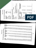 Funding Your Retirement Max Newnham p 266-267
