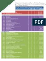 pensum de administracion de recursos materiales y financieros UNESR
