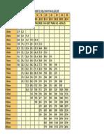 DIN7978 pim konik çektirme iç dişli.pdf