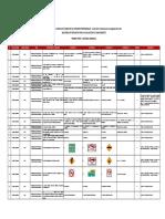 CATEGORÍA AIII-C.pdf