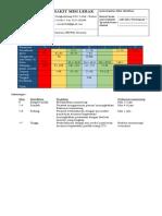 Parameter EWS Dewasa