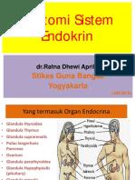 Anatomi Sistem Endokrin Dr.ratna Guna Bangsa
