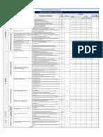 Evaluación Estándares Mínimos SG-SST