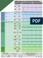 conectores hidraulicos.pdf