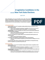Uncontested Legislative Candidates in the 2016 New York State Elections