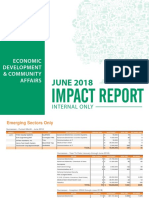 Oakland County Investment Report (January 2018 through June 2018)