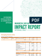 MARCH INVESTMENT REPORT