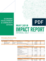 MAY INVESTMENT REPORT