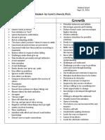 mindset table