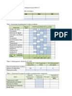 Tablas WISC IV Para Informes