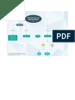 Backup Di Resumen Efecto de Las Obligaciones Hipertexto
