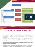 Derecho de Propiedad Intelectual Diapositivas