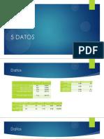 5 DATOS y 6 Procedimiento - Copia