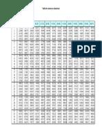 Numeros_Aleatorios__629__0-1.pdf