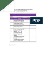 Cuestionarios de Control Interno1
