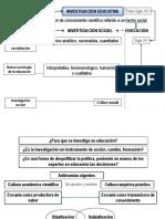 Investigación Educativa y Métodos
