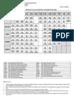 jadual makmal 2018.docx