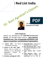 IUCN Red List in India by Dr. Ravi Agrahari's Classes