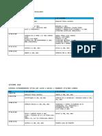 Calendari Exàmens Setembre 2018