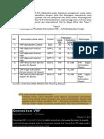 Peralatan VHF.docx