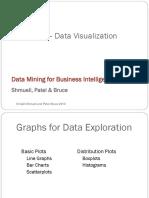 Chap3 Visualization