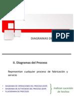 Diagramas Proc