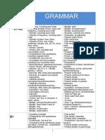 43271syllabus_grammar.pdf
